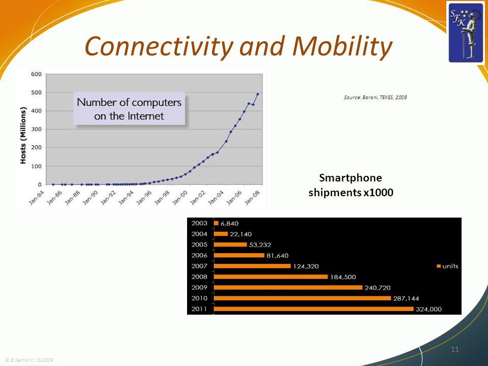 Connectivity and Mobility Smartphone shipments x1000 Source: Barani, TEKES, 2008 © B.Semolic, IC-2009 11