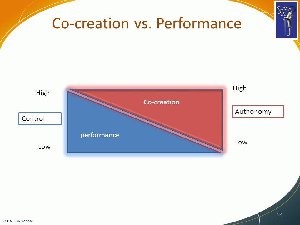 Co-creation vs.