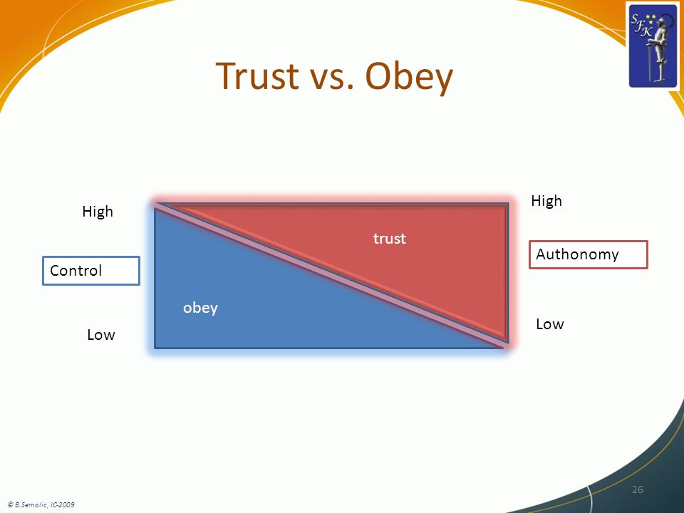 Trust vs. Obey obey Control Authonomy High Low High Low trust © B.Semolic, IC-2009 26