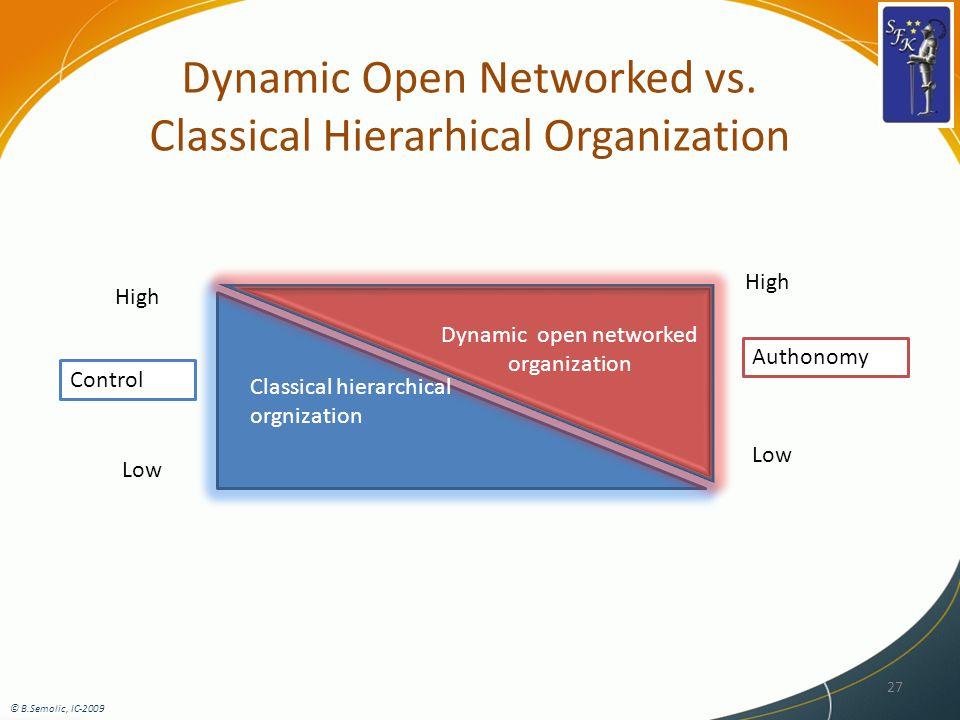 Dynamic Open Networked vs.