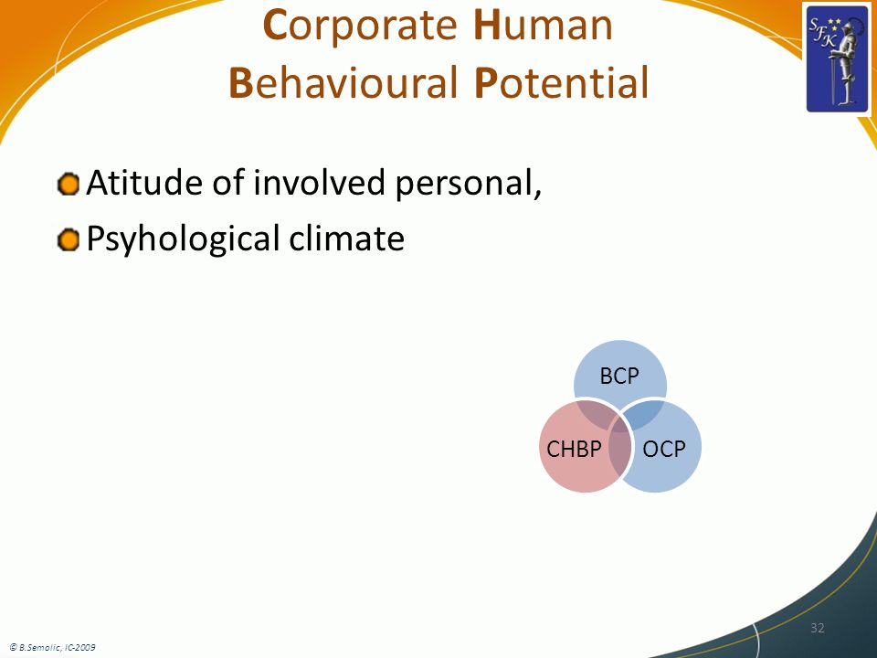 Corporate Human Behavioural Potential Atitude of involved personal, Psyhological climate © B.Semolic, IC-2009 32 BCP OCPCHBP