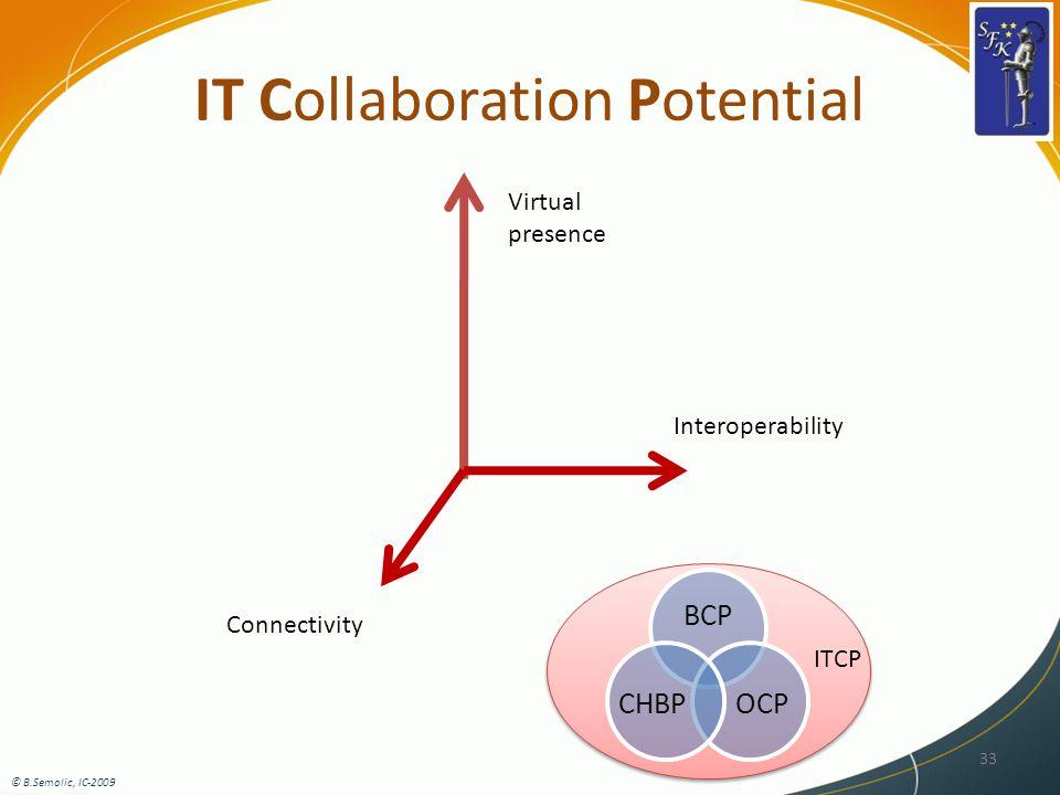 IT Collaboration Potential Virtual presence Connectivity Interoperability © B.Semolic, IC-2009 33 BCP OCPCHBP ITCP