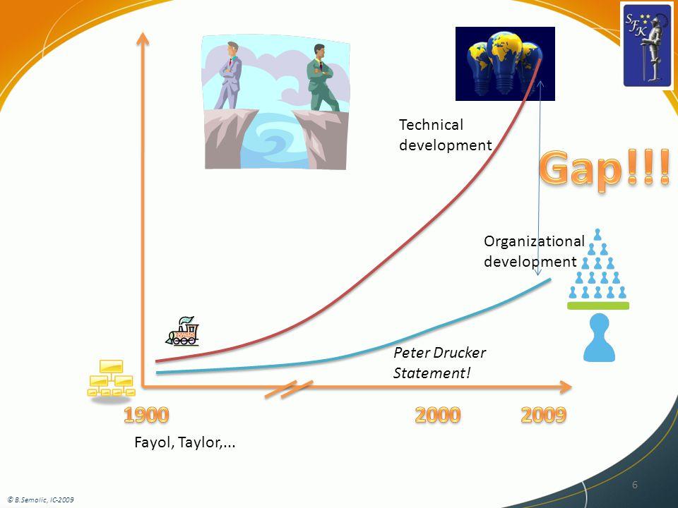 6 Technical development Organizational development © B.Semolic, IC-2009 Fayol, Taylor,...