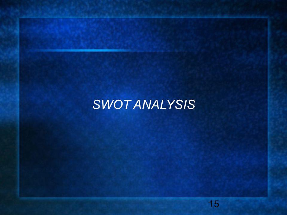 15 SWOT ANALYSIS