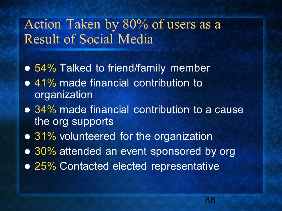 88 Action Taken by 80% of users as a Result of Social Media 54% Talked to friend/family member 41% made financial contribution to organization 34% made financial contribution to a cause the org supports 31% volunteered for the organization 30% attended an event sponsored by org 25% Contacted elected representative