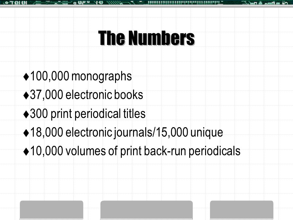 The Numbers  100,000 monographs  37,000 electronic books  300 print periodical titles  18,000 electronic journals/15,000 unique  10,000 volumes of print back-run periodicals