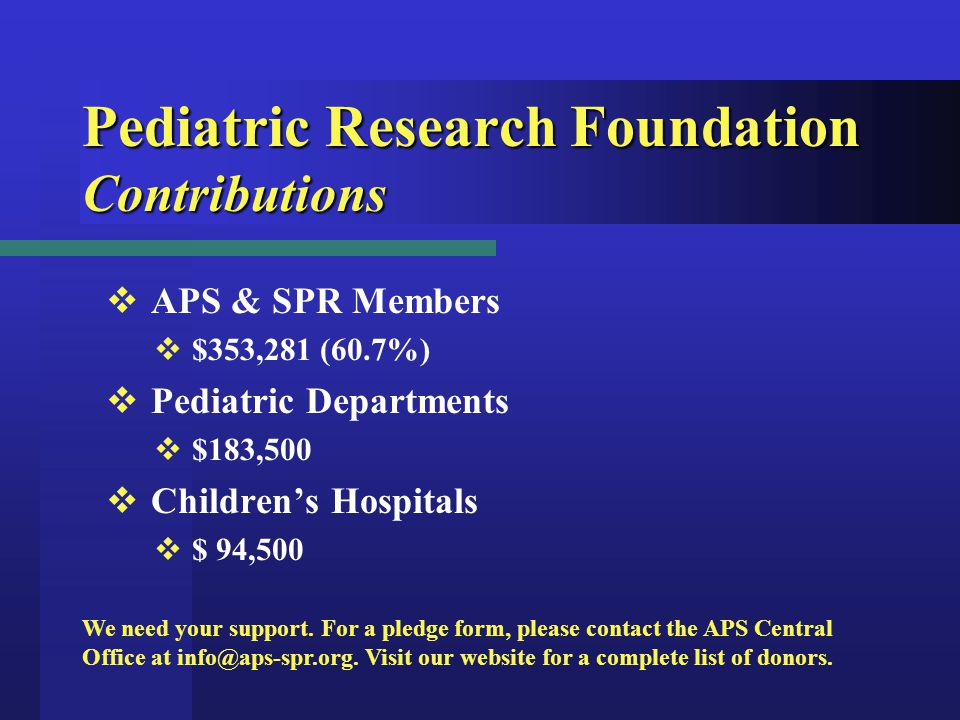 Pediatric Research Foundation Contributions  APS & SPR Members  $353,281 (60.7%)  Pediatric Departments  $183,500  Children's Hospitals  $ 94,50