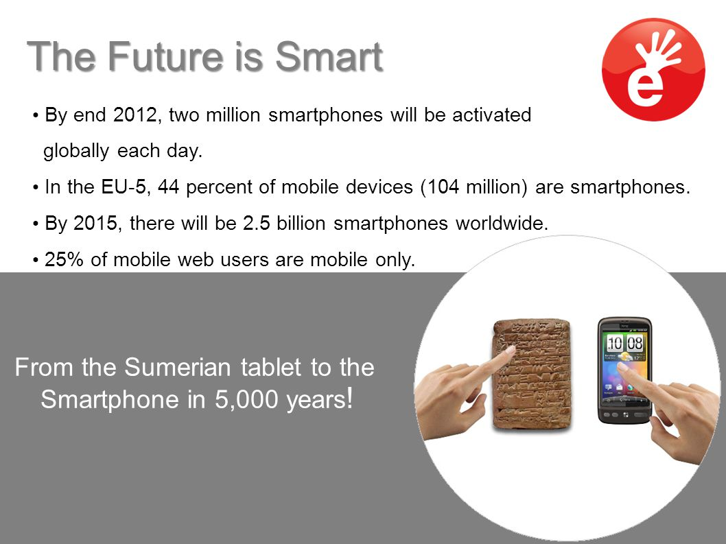 The Future is Smart By end 2012, two million smartphones will be activated globally each day. In the EU-5, 44 percent of mobile devices (104 million)
