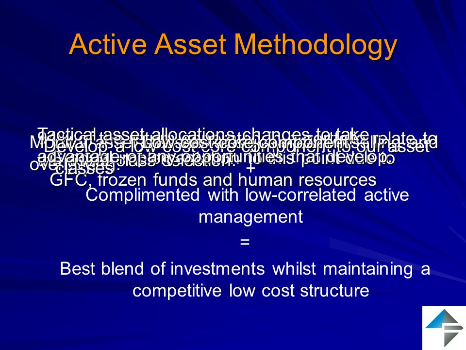 Active Asset Methodology Gradual implementation to this point due to GFC, frozen funds and human resources 94% of the return generated in a portfolio relate to the asset class selection.
