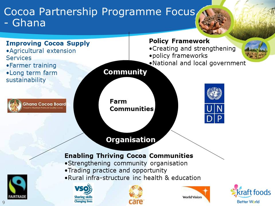 9 Cocoa Partnership Programme Focus - Ghana Enabling Thriving Cocoa Communities Strengthening community organisation Trading practice and opportunity Rural infra-structure inc health & education Policy Framework Creating and strengthening policy frameworks National and local government Improving Cocoa Supply Agricultural extension Services Farmer training Long term farm sustainability Farm Communities Community Organisation