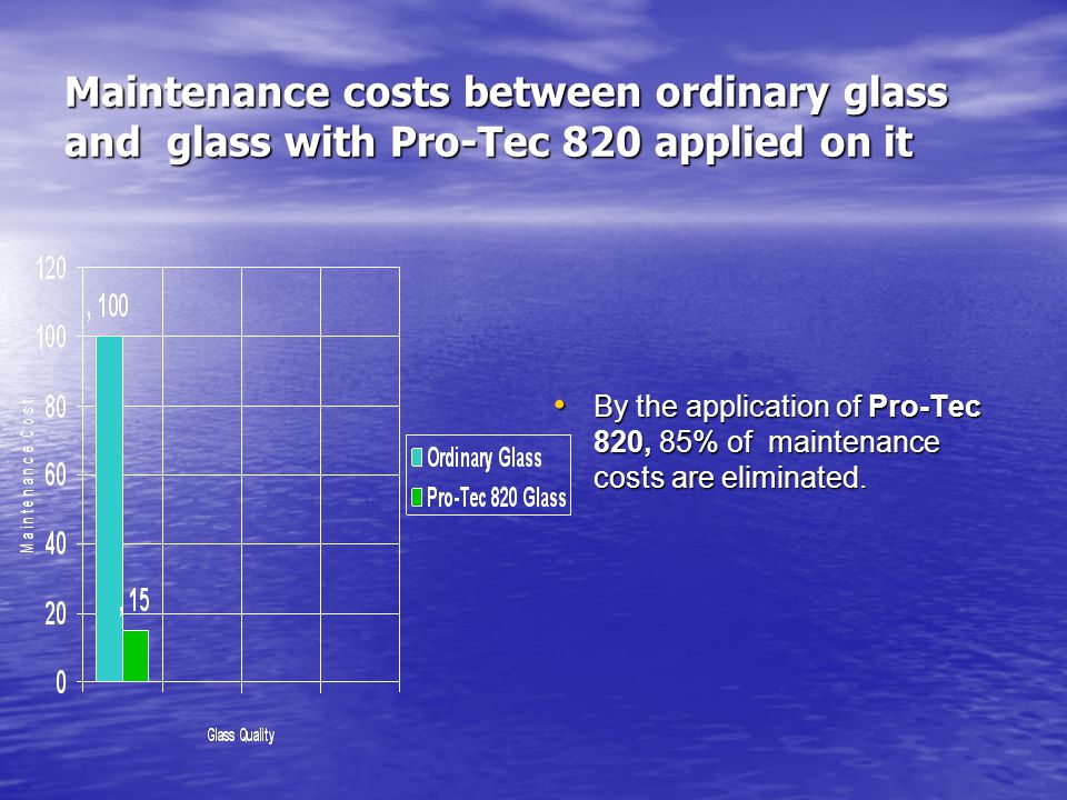 Maintenance costs between ordinary glass and glass with Pro-Tec 820 applied on it By the application of Pro-Tec 820, 85% of maintenance costs are eliminated.