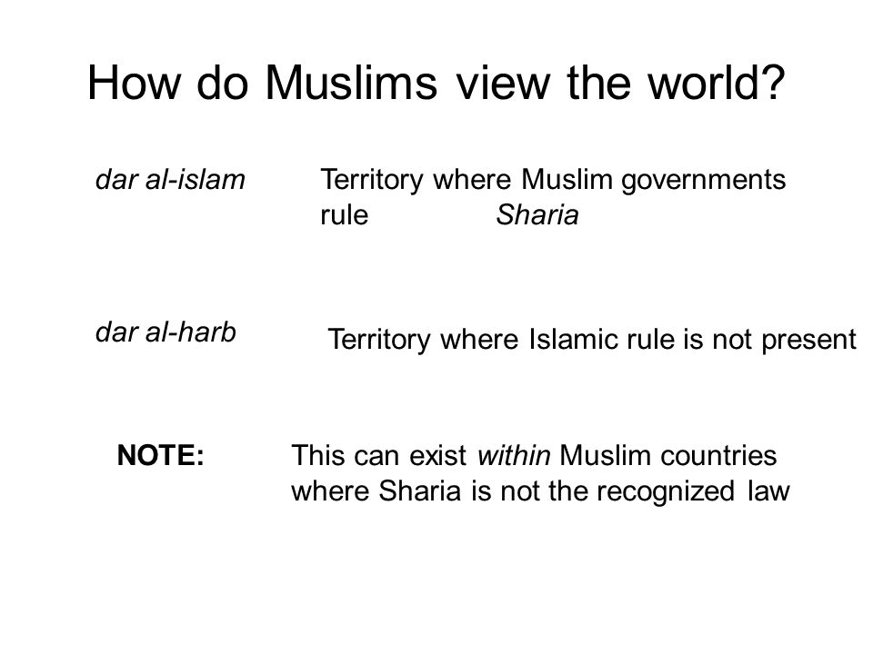 How do Muslims view the world.