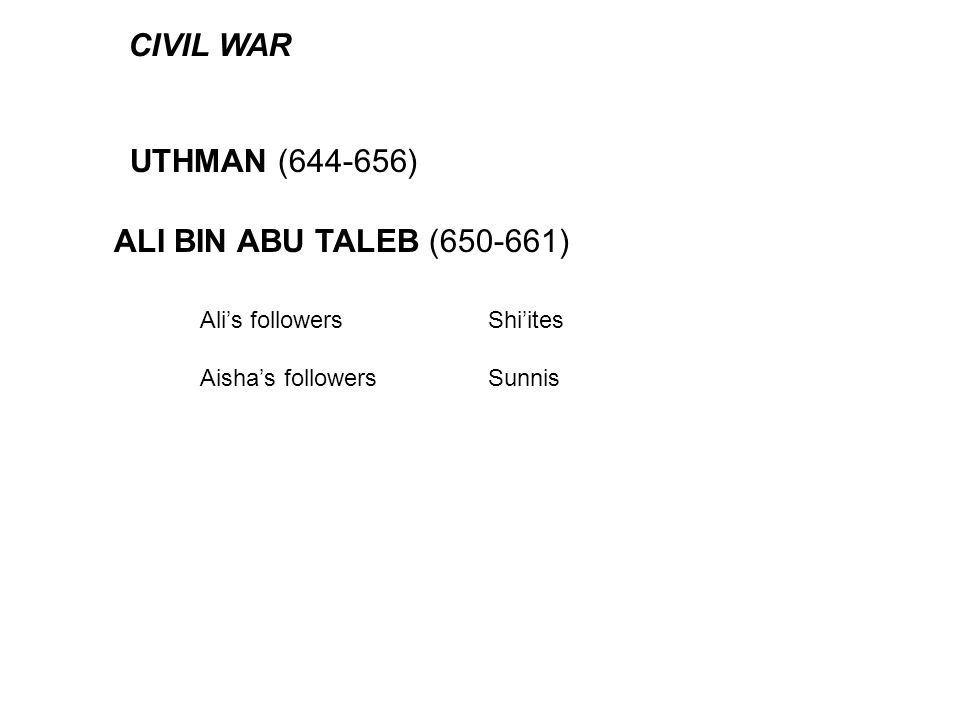 UTHMAN (644-656) ALI BIN ABU TALEB (650-661) CIVIL WAR Ali's followersShi'ites Aisha's followersSunnis