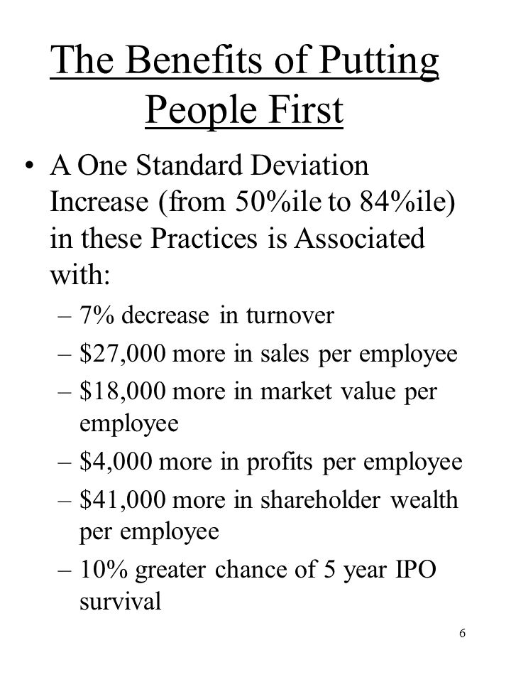 6 The Benefits of Putting People First A One Standard Deviation Increase (from 50%ile to 84%ile) in these Practices is Associated with: –7% decrease in turnover –$27,000 more in sales per employee –$18,000 more in market value per employee –$4,000 more in profits per employee –$41,000 more in shareholder wealth per employee –10% greater chance of 5 year IPO survival