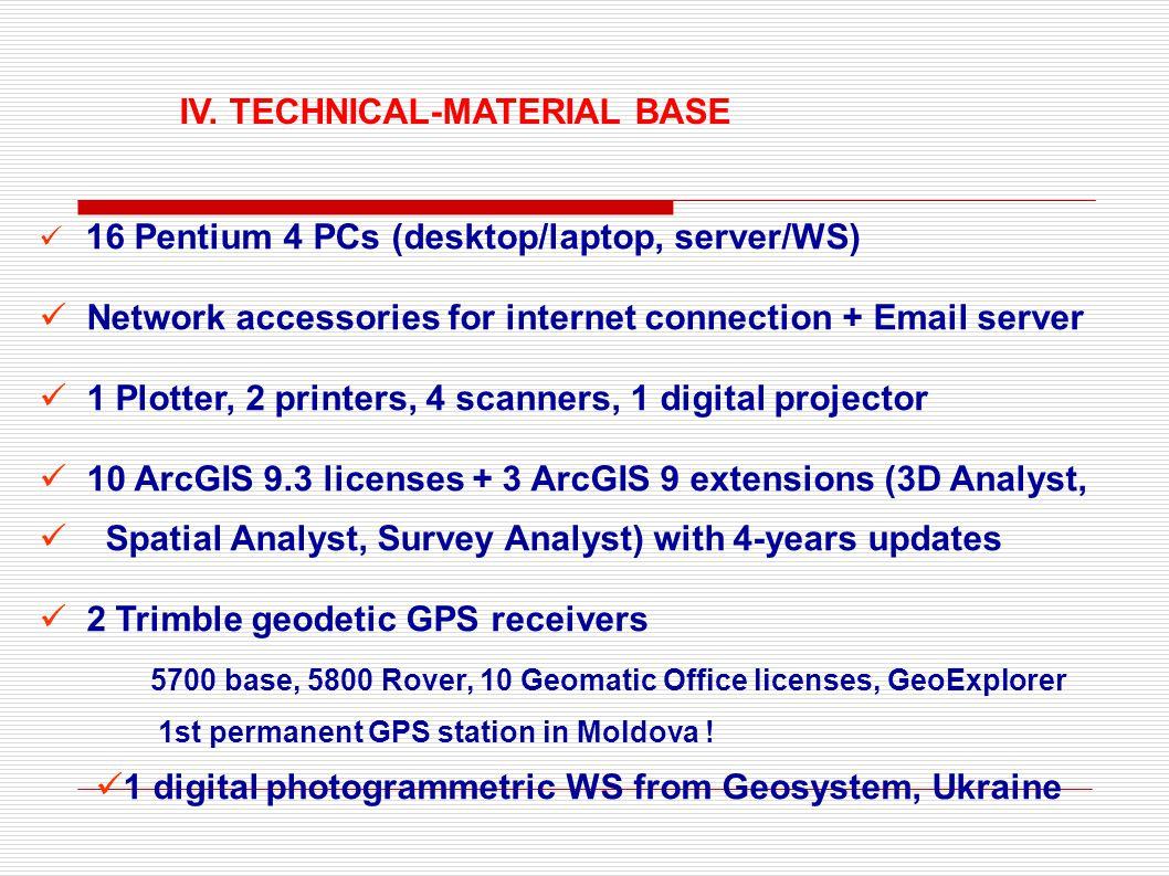 IV. TECHNICAL-MATERIAL BASE  16 Pentium 4 PCs (desktop/laptop, server/WS)  Network accessories for internet connection + Email server  1 Plotter, 2