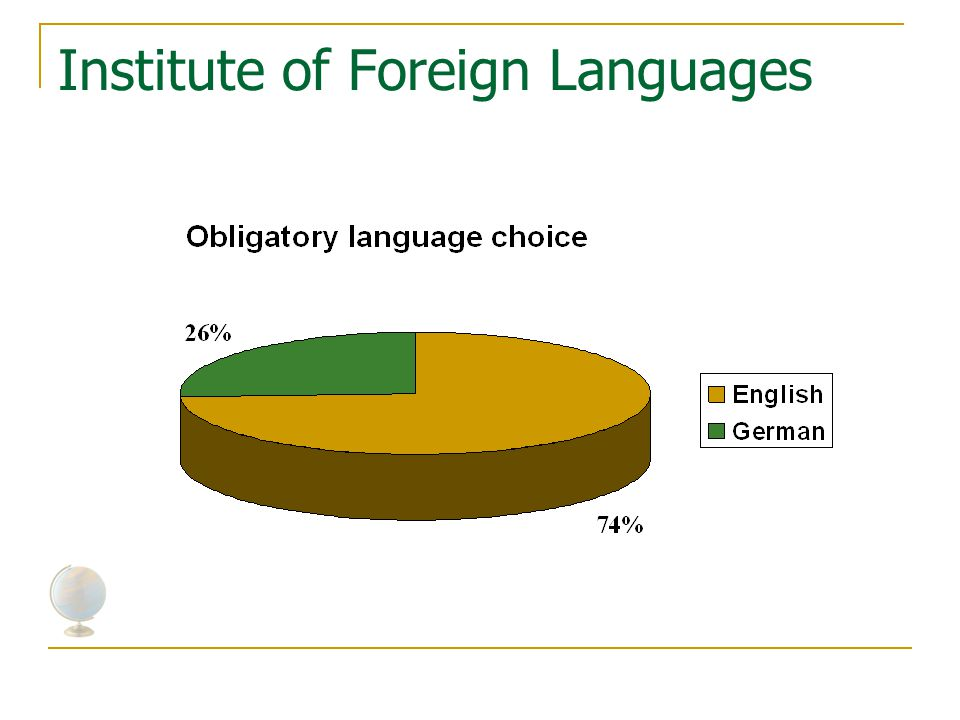 Institute of Foreign Languages