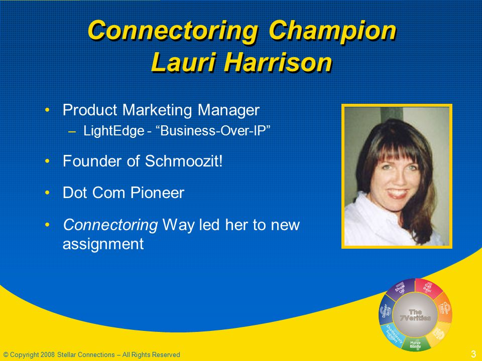 © Copyright 2008 Stellar Connections – All Rights Reserved 3 Connectoring Champion Lauri Harrison Product Marketing Manager –LightEdge - Business-Over-IP Founder of Schmoozit.