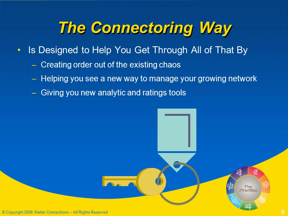 © Copyright 2008 Stellar Connections – All Rights Reserved 8 The Connectoring Way Is Designed to Help You Get Through All of That By –Creating order out of the existing chaos –Helping you see a new way to manage your growing network –Giving you new analytic and ratings tools