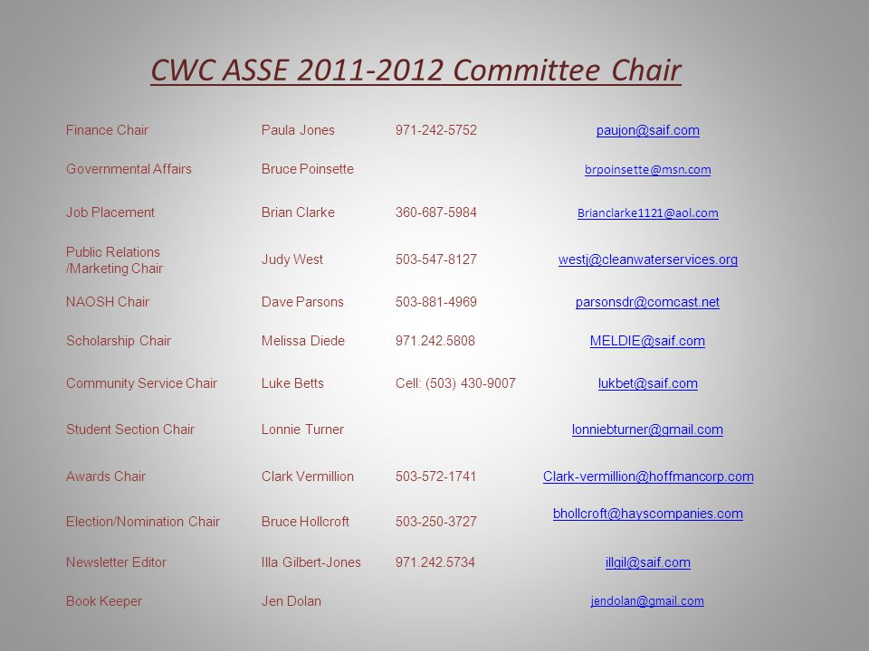 CWC ASSE 2011-2012 Committee Chair Finance ChairPaula Jones971-242-5752paujon@saif.com Governmental AffairsBruce Poinsette brpoinsette@msn.com Job PlacementBrian Clarke360-687-5984 Brianclarke1121@aol.com Public Relations /Marketing Chair Judy West503-547-8127westj@cleanwaterservices.org NAOSH ChairDave Parsons503-881-4969parsonsdr@comcast.net Scholarship ChairMelissa Diede971.242.5808MELDIE@saif.com Community Service ChairLuke BettsCell: (503) 430-9007lukbet@saif.com Student Section ChairLonnie Turner lonniebturner@gmail.com Awards ChairClark Vermillion503-572-1741Clark-vermillion@hoffmancorp.com Election/Nomination ChairBruce Hollcroft503-250-3727 bhollcroft@hayscompanies.com Newsletter EditorIlla Gilbert-Jones971.242.5734illgil@saif.com Book KeeperJen Dolan jendolan@gmail.com