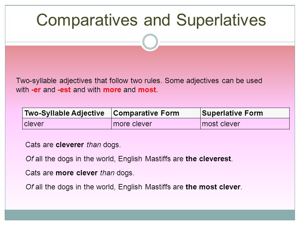Two-syllable adjectives that follow two rules.