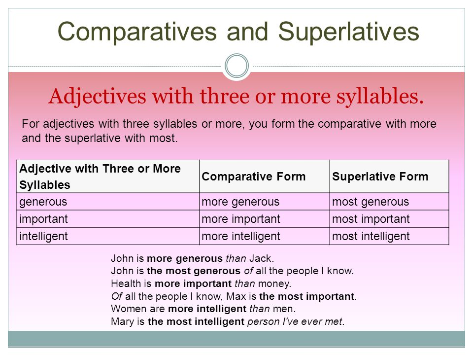 Adjectives with three or more syllables.