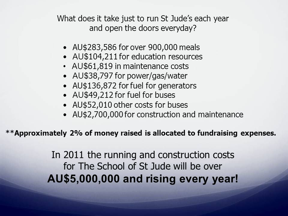 What does it take just to run St Jude's each year and open the doors everyday? AU$283,586 for over 900,000 meals AU$ 104,211 for education resources A