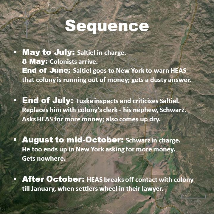 One mile  May to July: Saltiel in charge. 8 May: Colonists arrive. End of June: Saltiel goes to New York to warn HEAS that colony is running out of m