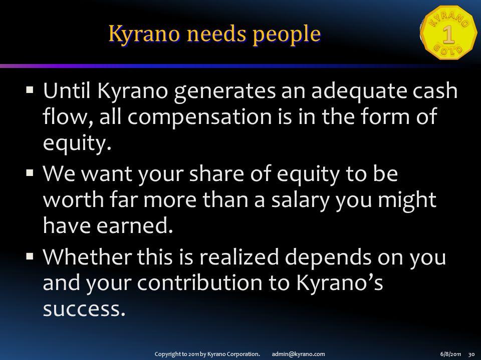 Copyright to 2011 by Kyrano Corporation.