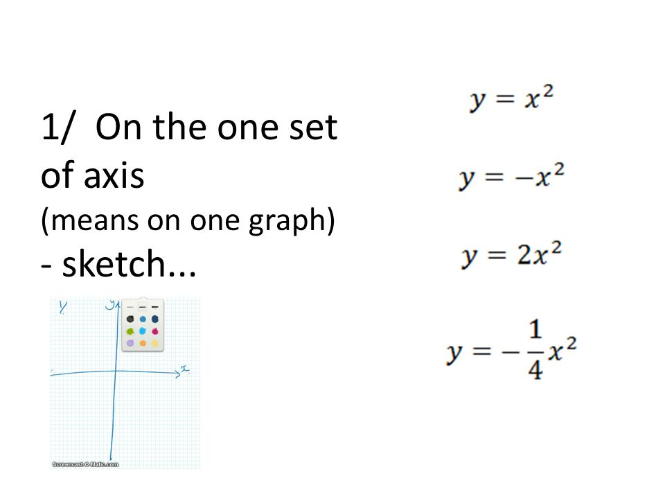 1/ On the one set of axis (means on one graph) - sketch...