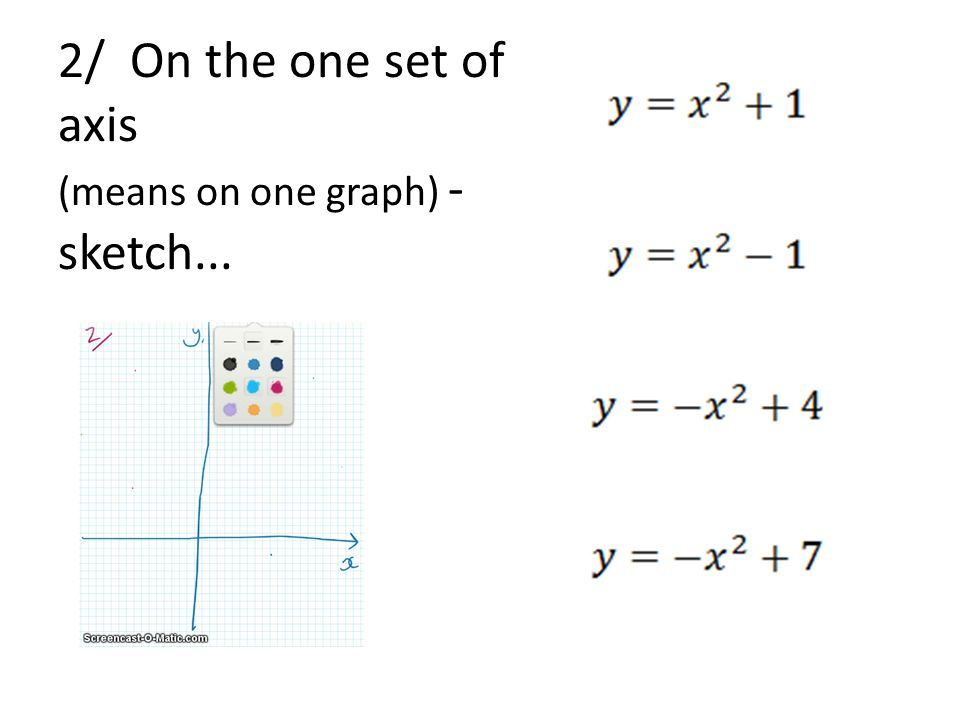 2/ On the one set of axis (means on one graph) - sketch...