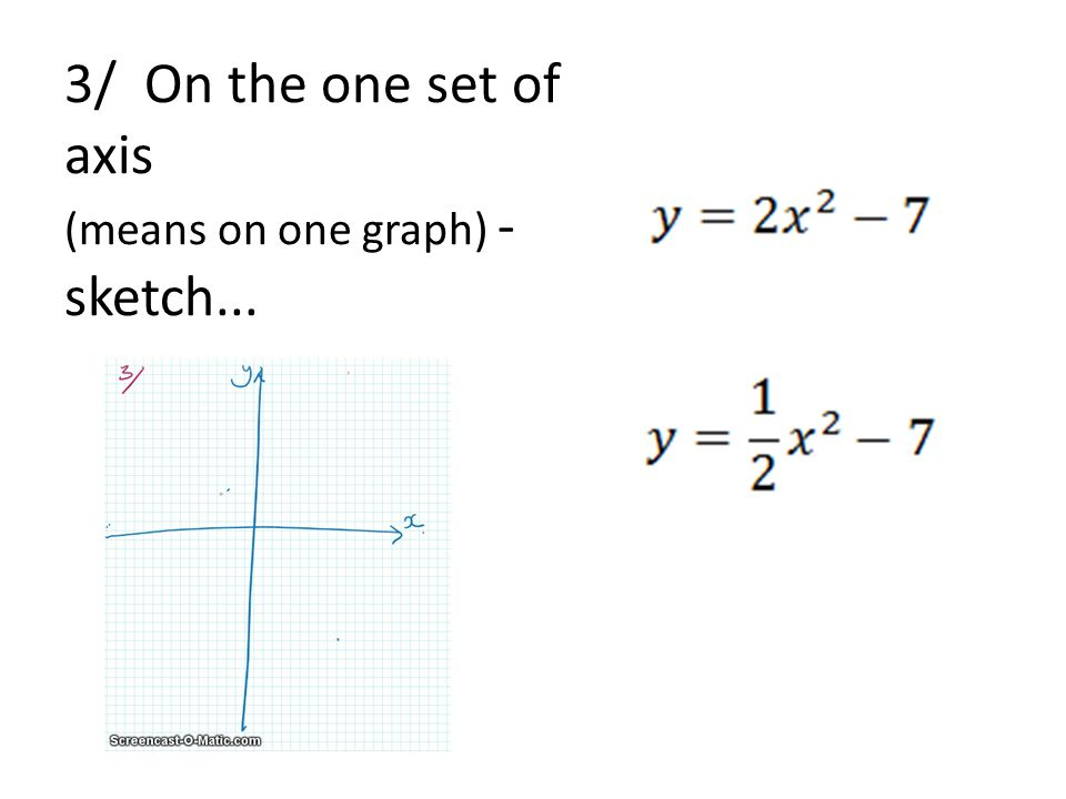 3/ On the one set of axis (means on one graph) - sketch...