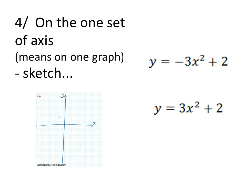 4/ On the one set of axis (means on one graph) - sketch...