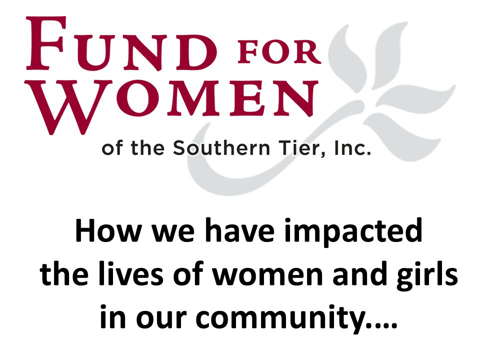 How we have impacted the lives of women and girls in our community.…