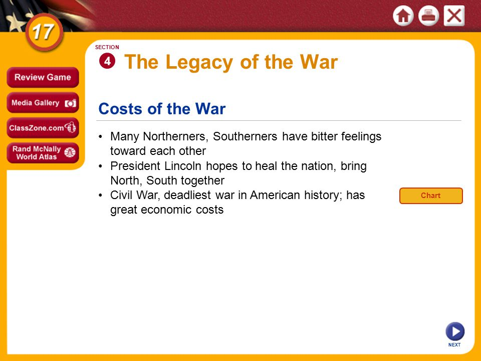 Costs of the War NEXT Many Northerners, Southerners have bitter feelings toward each other 4 SECTION President Lincoln hopes to heal the nation, bring North, South together The Legacy of the War Civil War, deadliest war in American history; has great economic costs Chart
