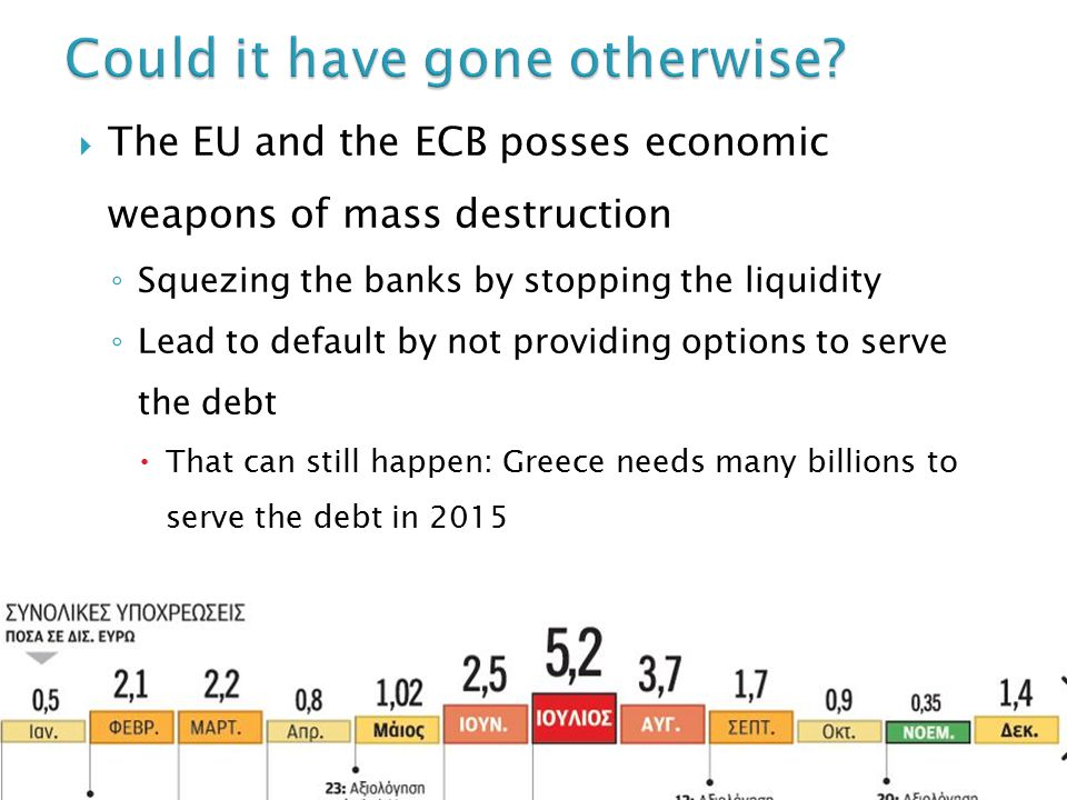  The EU and the ECB posses economic weapons of mass destruction ◦ Squezing the banks by stopping the liquidity ◦ Lead to default by not providing options to serve the debt  That can still happen: Greece needs many billions to serve the debt in 2015