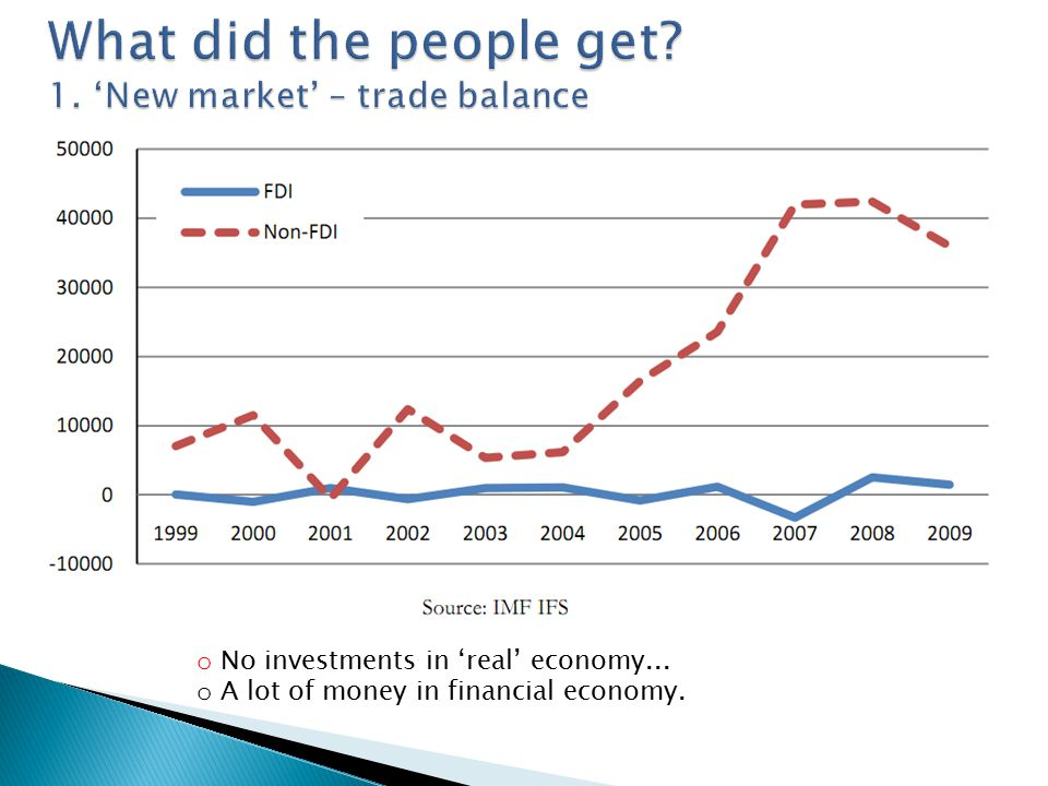 o No investments in 'real' economy... o A lot of money in financial economy.