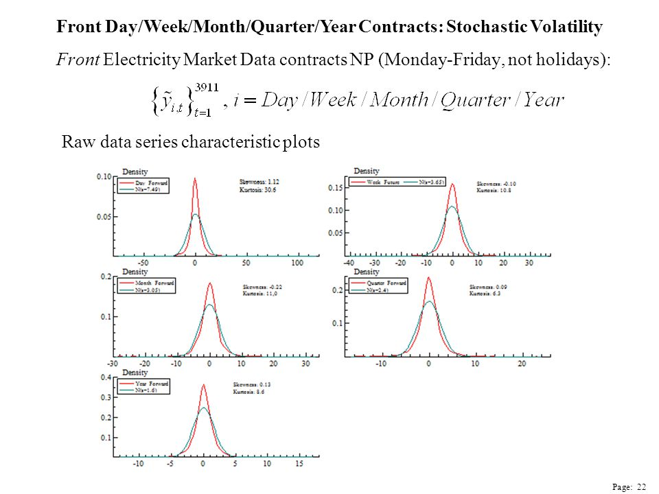Front Electricity Market Data contracts NP (Monday-Friday, not holidays): Page: 22 Raw data series characteristic plots Front Day/Week/Month/Quarter/Year Contracts: Stochastic Volatility