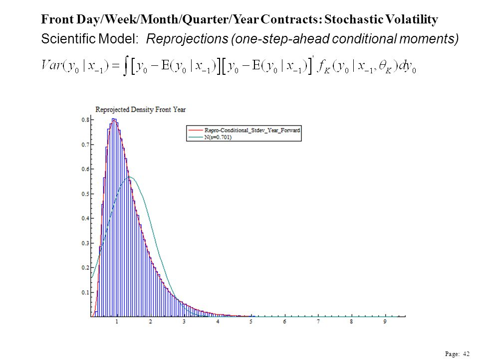 Page: 42 Scientific Model: Reprojections (one-step-ahead conditional moments) Front Day/Week/Month/Quarter/Year Contracts: Stochastic Volatility