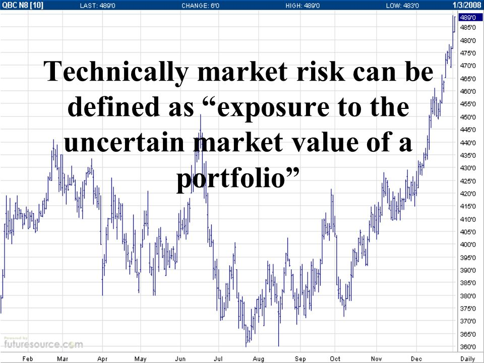 Technically market risk can be defined as exposure to the uncertain market value of a portfolio