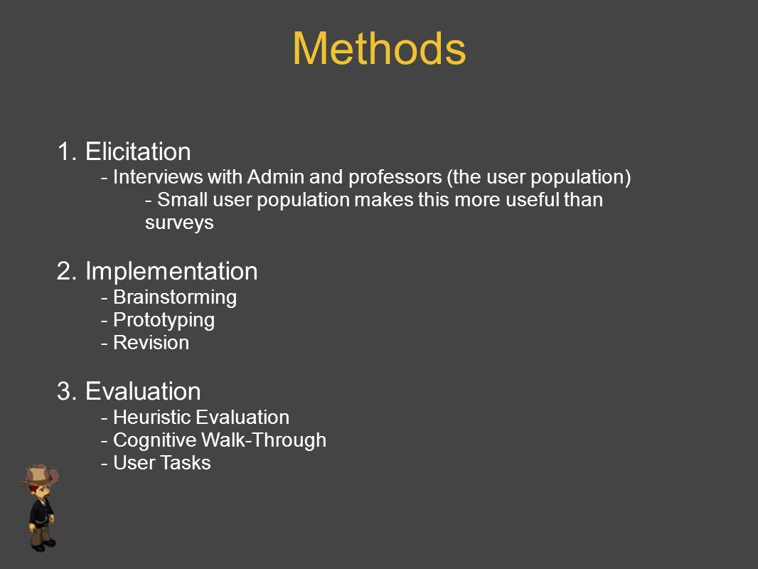 Methods 1.