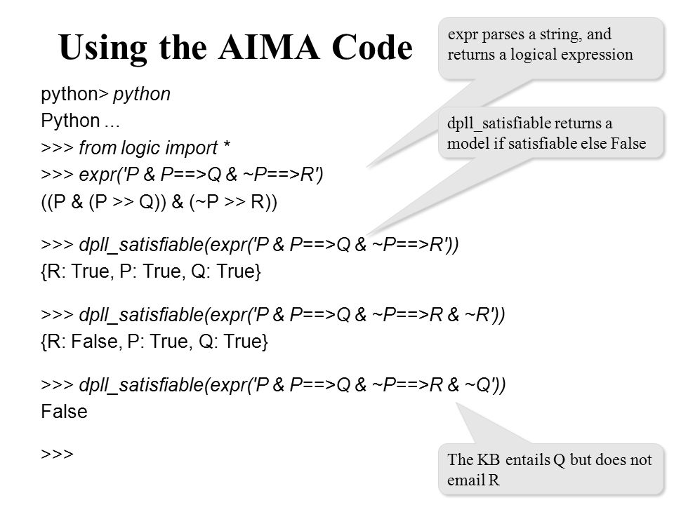Using the AIMA Code python> python Python...