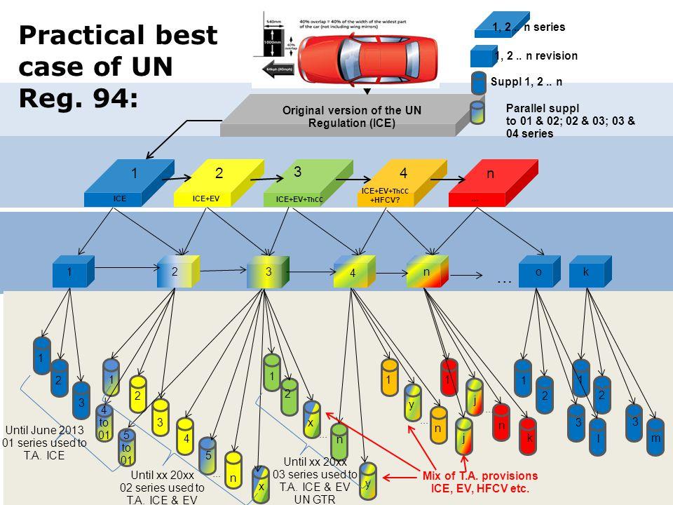 4 12n4 ICEICE+EV ICE+EV+ ThCC +HFCV? … Original version of the UN Regulation (ICE) 12 … nok 2 1 3 4 to 01 1, 2.. n series 2 3 4 1... n 1 n j 2 1 k 2 1
