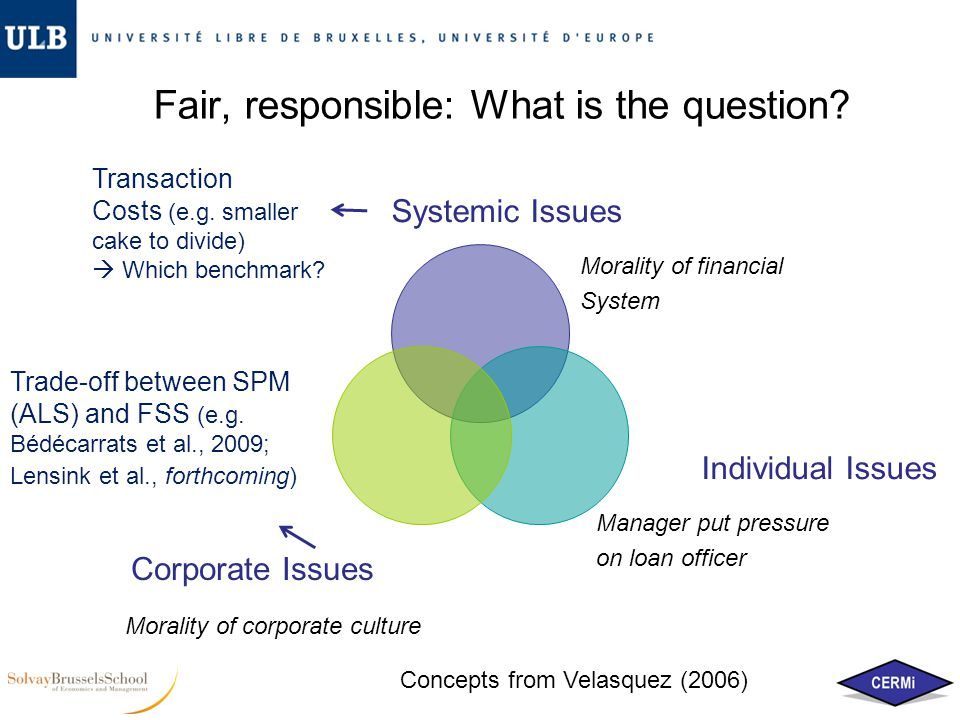 Fair, responsible: What is the question? Systemic Issues Corporate Issues Individual Issues Morality of financial System Morality of corporate culture