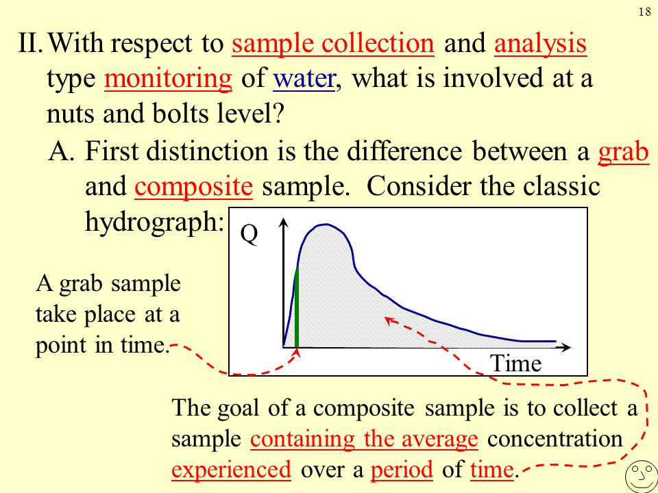 18 A.First distinction is the difference between a grab and composite sample.