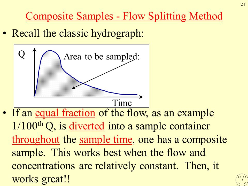 21 Composite Samples - Flow Splitting Method Recall the classic hydrograph: Q Time Area to be sampled: If an equal fraction of the flow, as an example 1/100 th Q, is diverted into a sample container throughout the sample time, one has a composite sample.