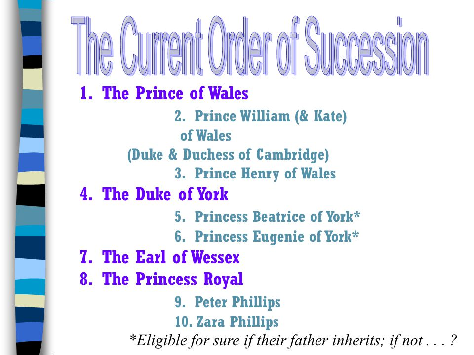 Succession to the throne is based on the principle of male primogeniture, according to which male heirs take precedence over daughters and the right of succession belongs to the eldest son.