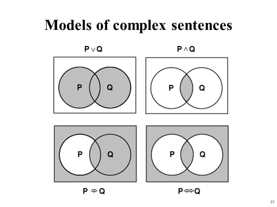 10 Models of complex sentences