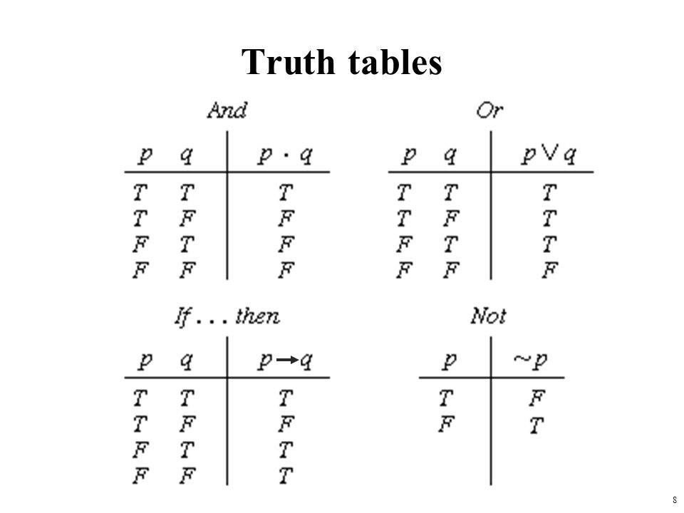 8 Truth tables