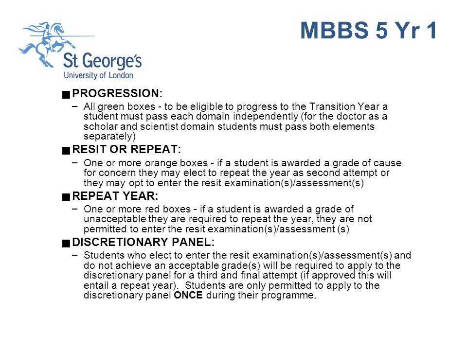 MBBS 5 Yr 2