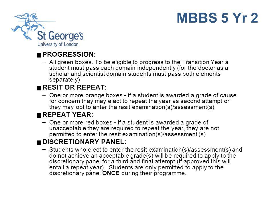 MBBS 4 Yr 1